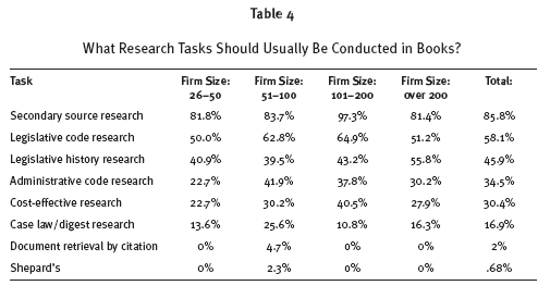 Whatresearchtaskshouldbeprintbased