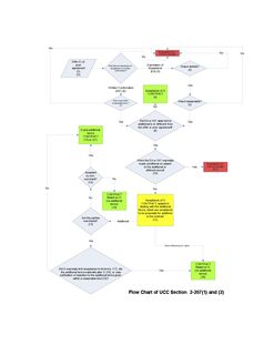 Section2-207FlowChart