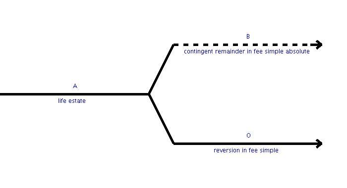 DrawProfPetersonDiagram
