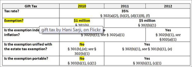 gift tax exclusion  cuzdek 790 x 277 · png