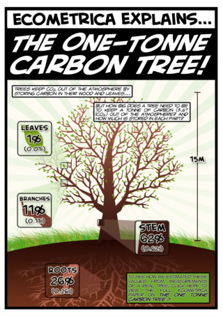 Carbontree_comic3