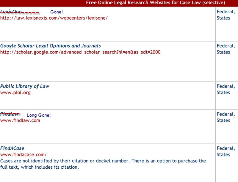 Free case law sites