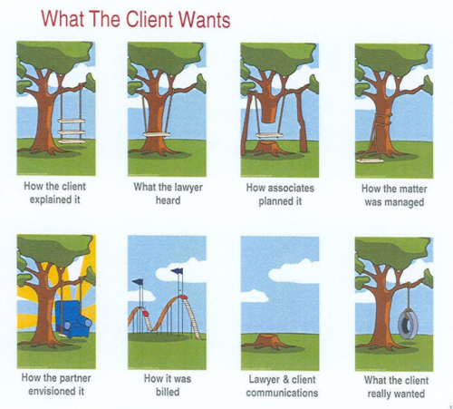 What_Client_wants