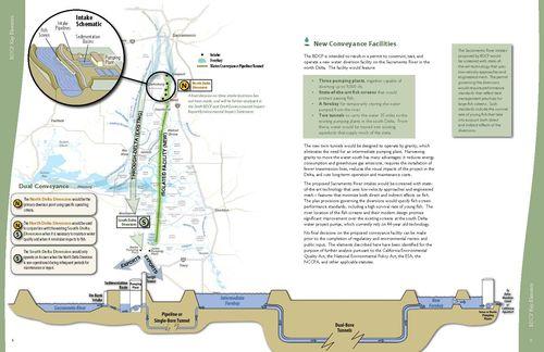 Peripheral Canal Diagram