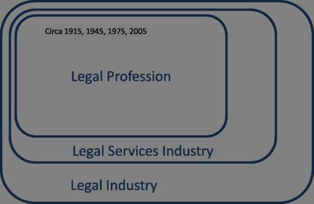 Legalindustry