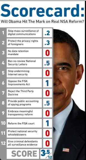EFF scorecard