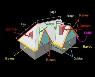 Roof_diagram