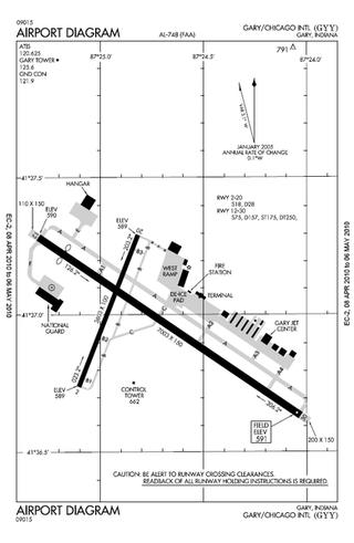 Gary Airport Map