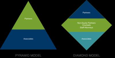 Pyramid_Diamond
