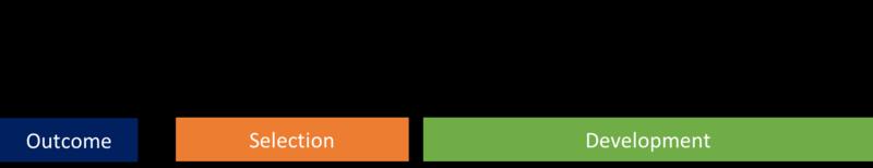 Fig1Model