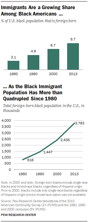 ST_2015-04-09_black-immigrants-01