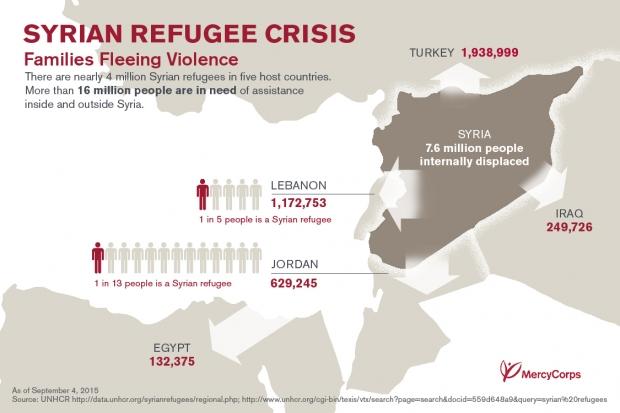 DREAM_SyrianRefugeesMap_0915