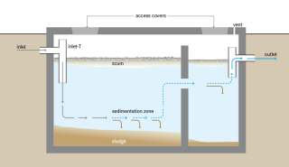 Schematic_of_a_septic_tank_2