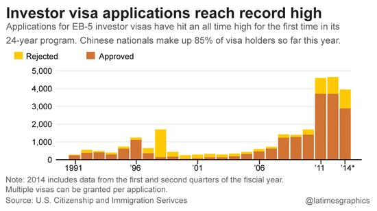 La-me-g-chinese-visas