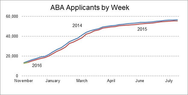 Three-year-aba1