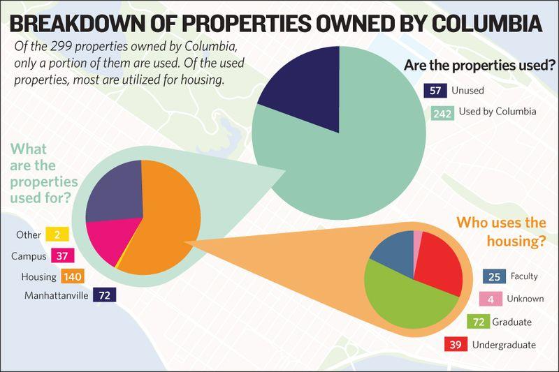 Properties1