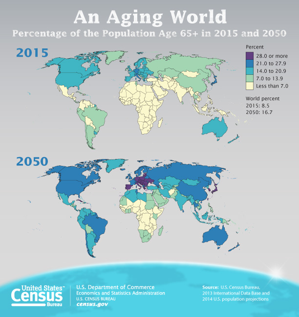 US Census Bureau An Aging World 2015 to 2050