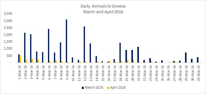 20160429-graph1