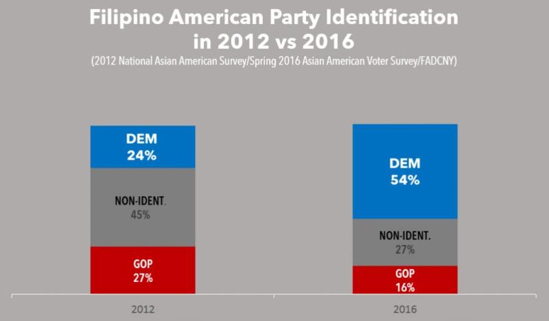 Filipino_Voters