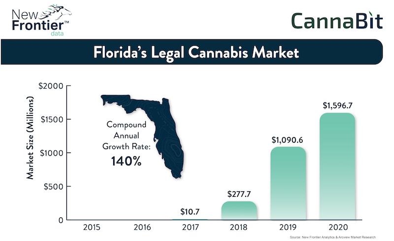 Marijuana Law Policy Reform