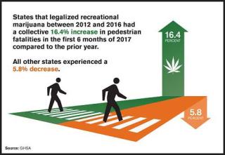 4 - Marijuana Laws