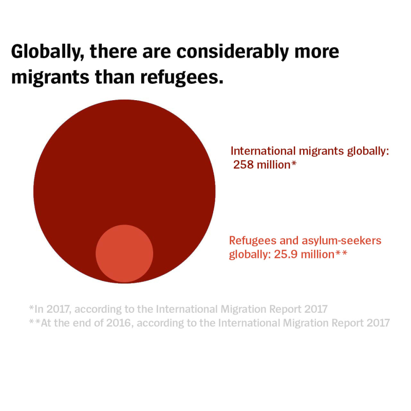 Mig_en_2--Migrants-or-refugees1280x1280
