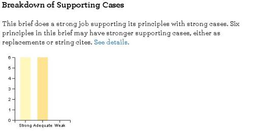 Cases strength