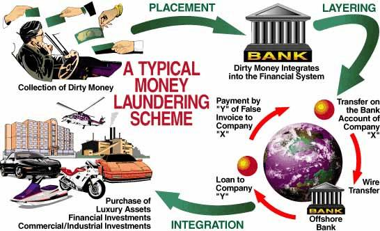 Money_laundering_scheme_big (1)