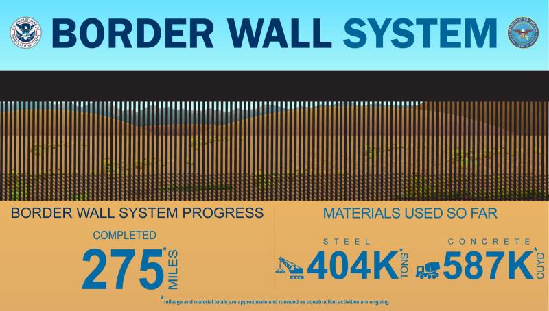 CBP-Infographic-080720