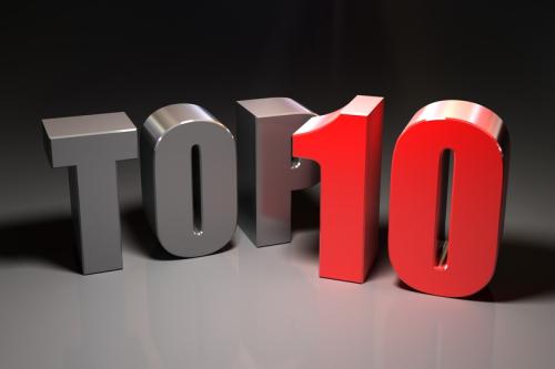 Top-10 Block Letters