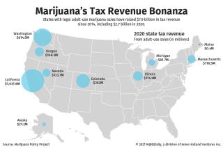 Tax-revenue
